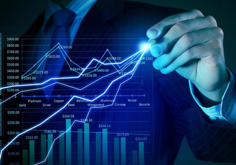 What is the leading indicators index?